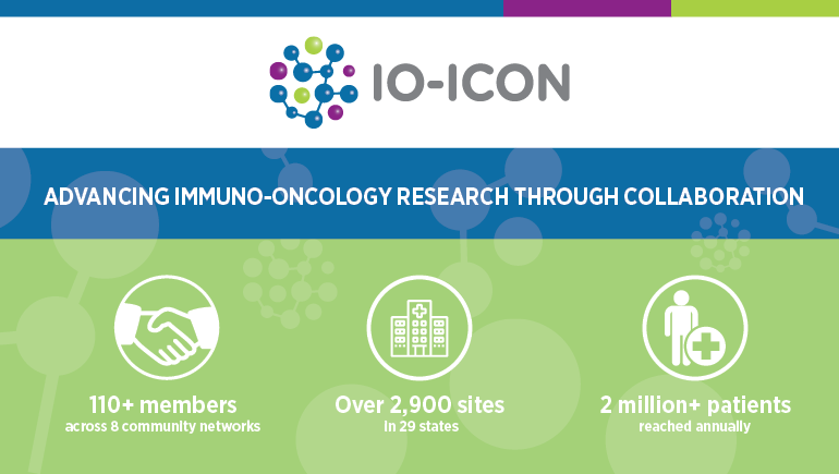 The IO-ICON Network: Advancing Immuno-Oncology Research Through Collaboration